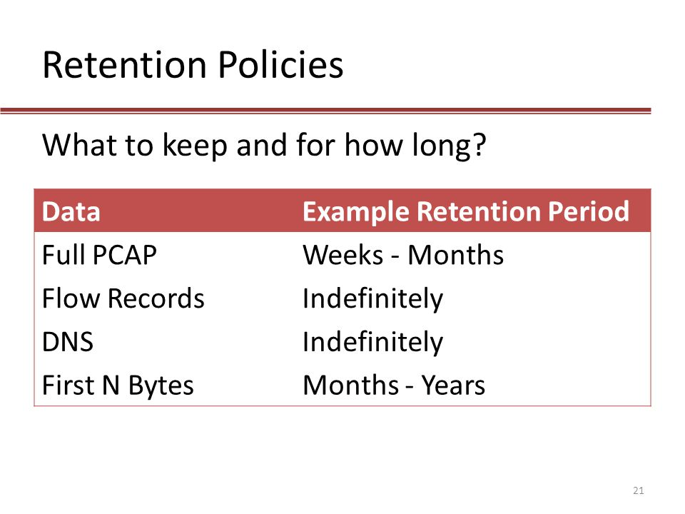 Retention Policies What to keep and for how long Data