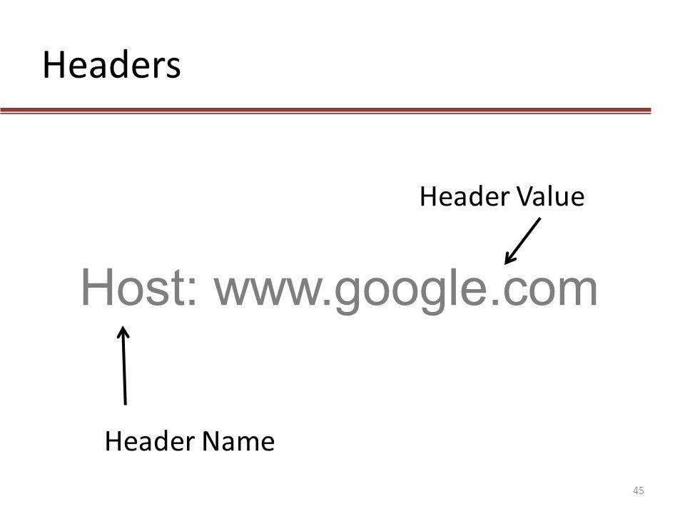 Headers Header Value Host: www.google.com Header Name
