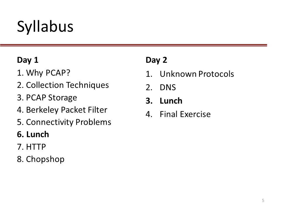 Syllabus Day 1. Day 2.