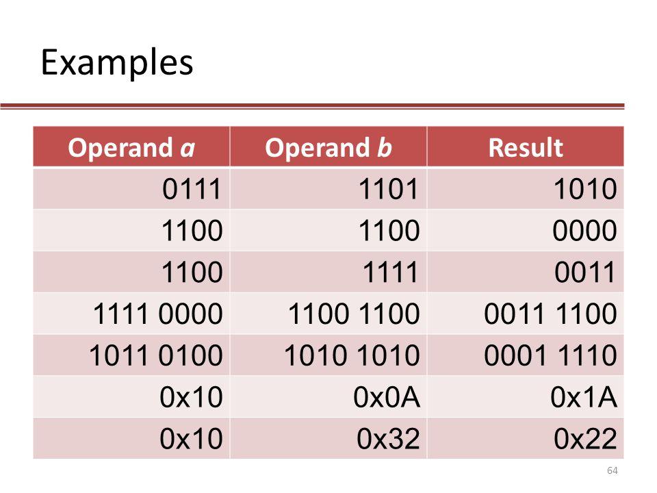 Examples Operand a Operand b Result 0111 1101 1010 1100 0000 1111 0011