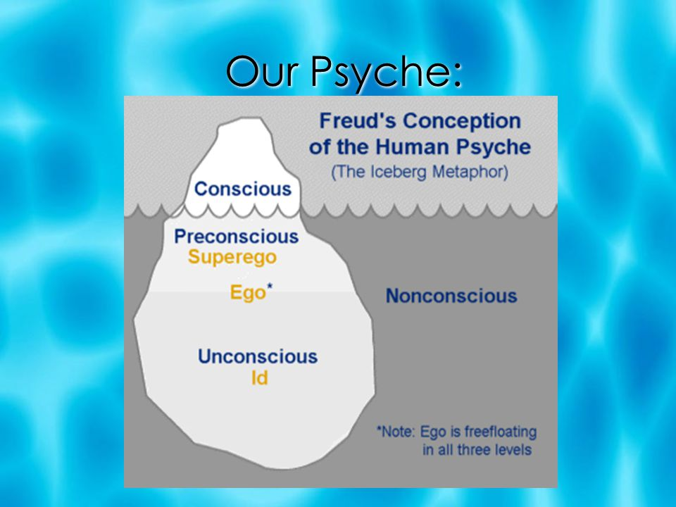 Our Psyche: