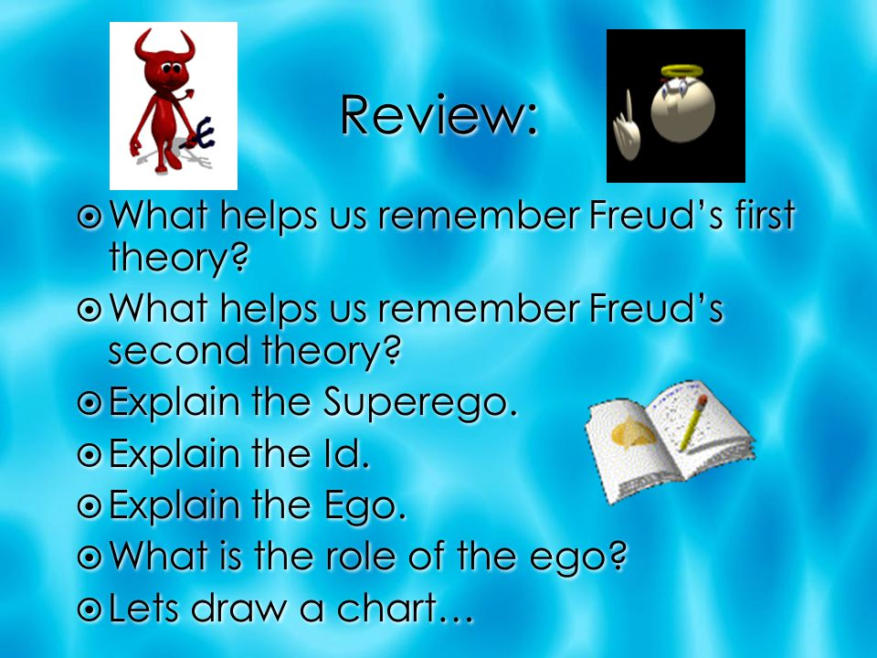 Review: What helps us remember Freud's first theory