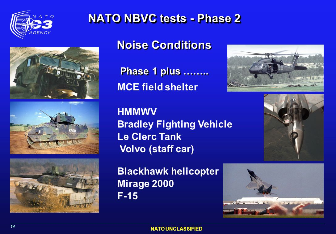 NATO NBVC tests - Phase 2 Noise Conditions Phase 1 plus ……..