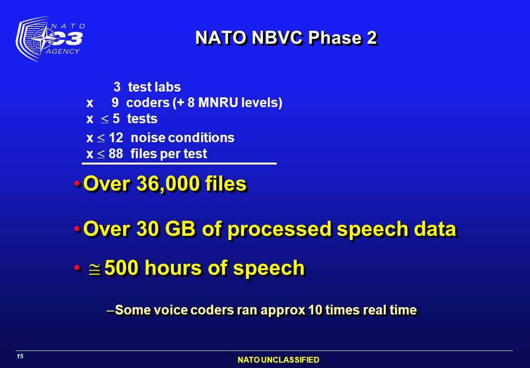 Over 30 GB of processed speech data @ 500 hours of speech