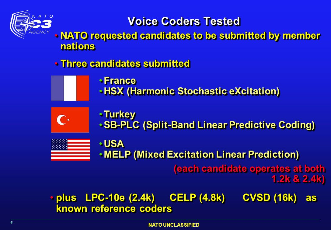 Voice Coders Tested NATO UNCLASSIFIED. NATO requested candidates to be submitted by member nations.