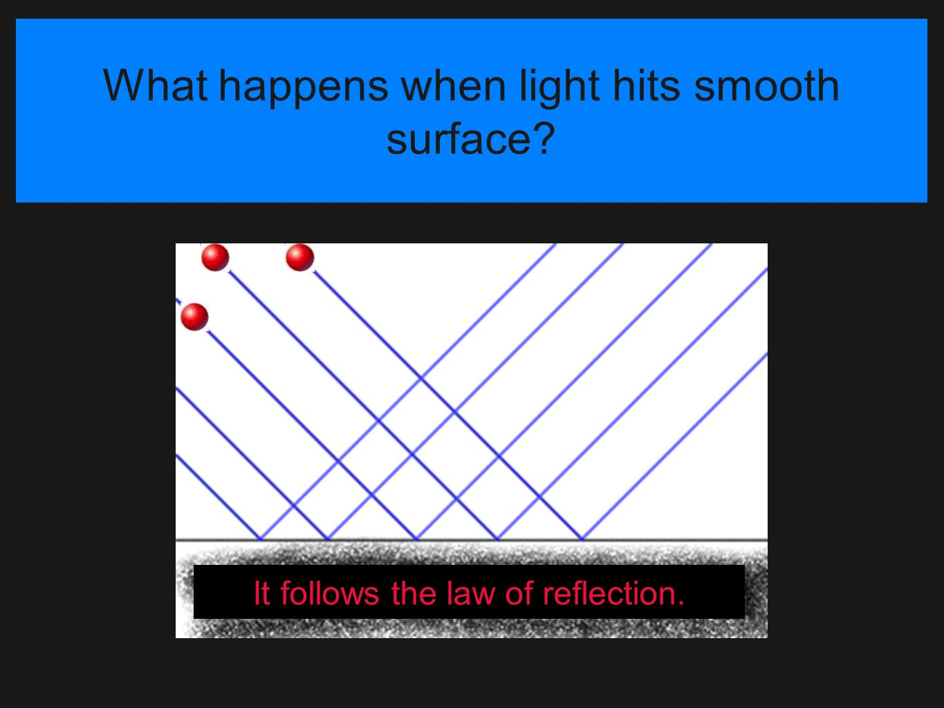 What happens when light hits smooth surface
