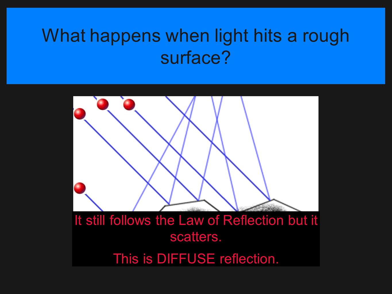 What happens when light hits a rough surface