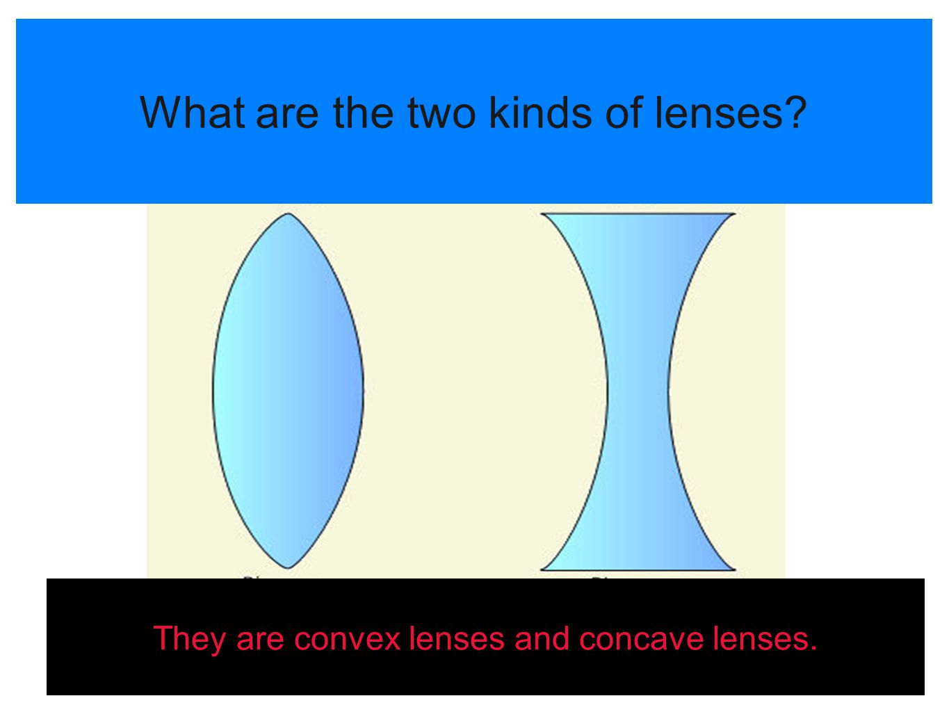 What are the two kinds of lenses