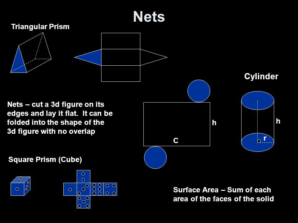 Nets Cylinder Triangular Prism