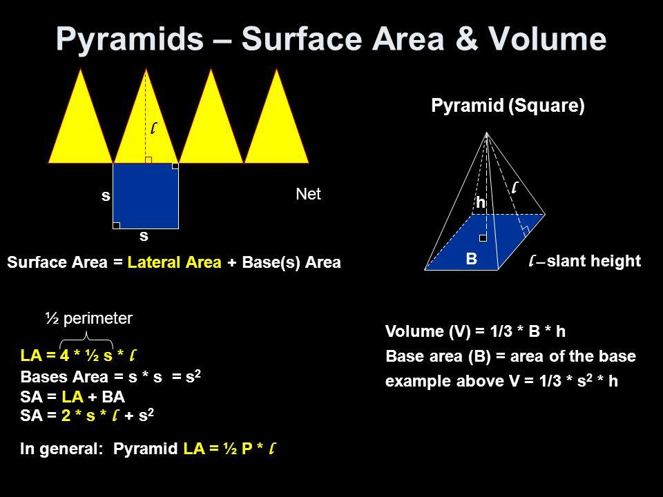Pyramids – Surface Area & Volume