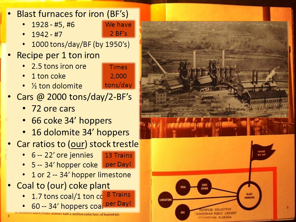 Blast furnaces for iron (BF's)