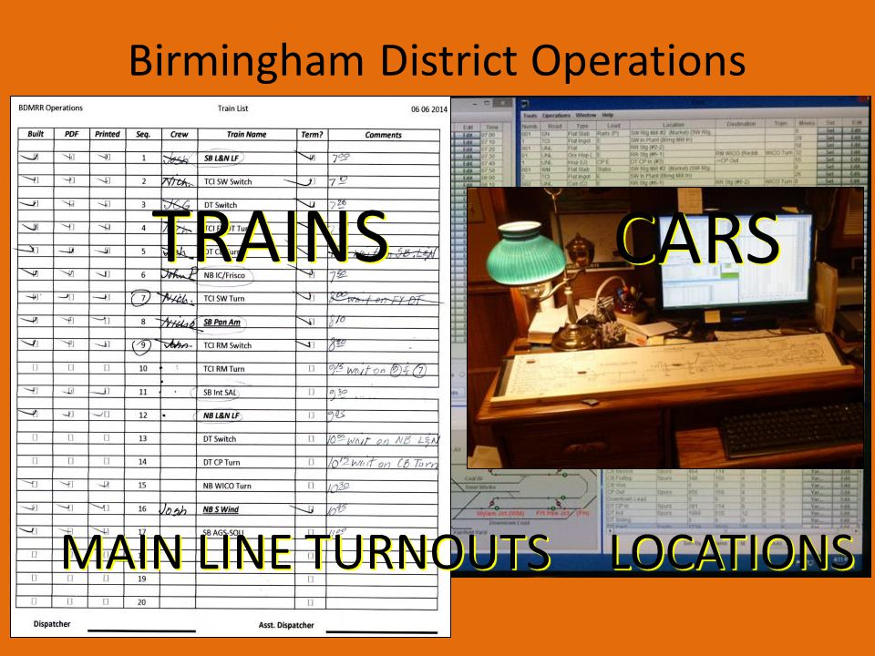 Birmingham District Operations