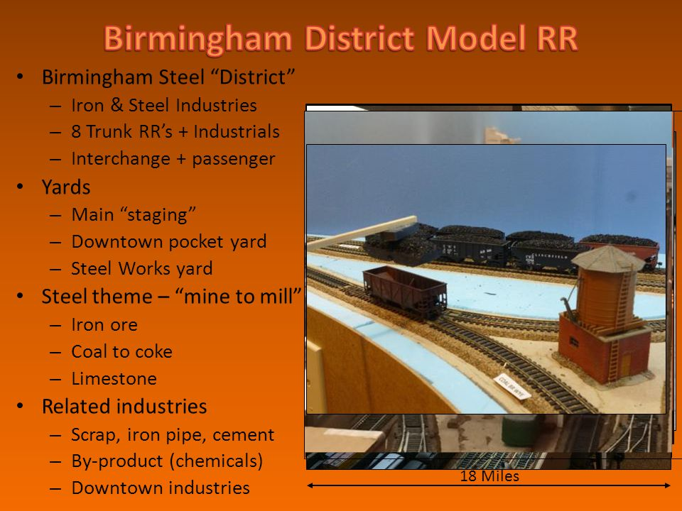 Birmingham District Model RR