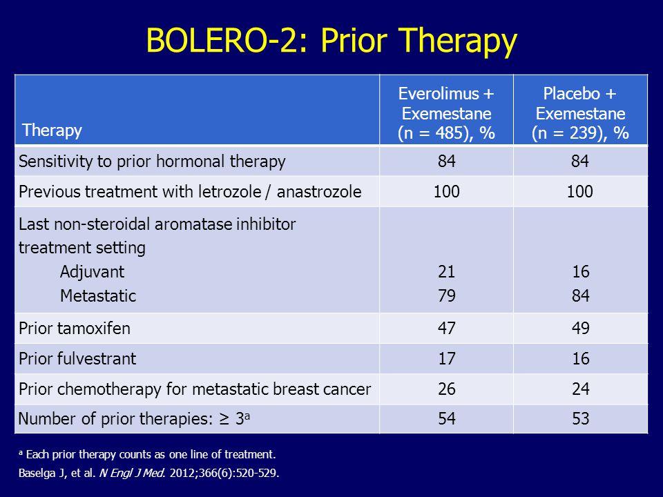 BOLERO-2: Prior Therapy
