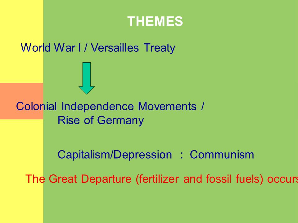 THEMES World War I / Versailles Treaty