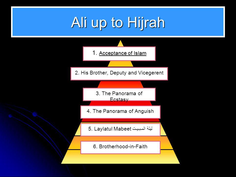 Ali up to Hijrah