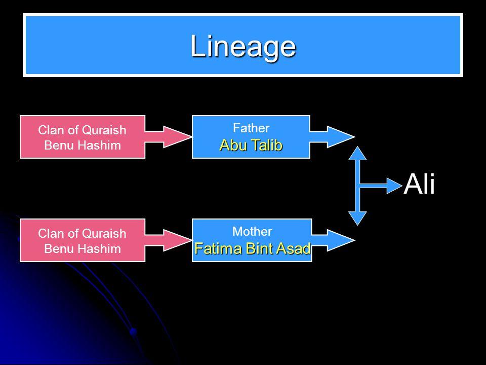 Lineage Ali Abu Talib Fatima Bint Asad Clan of Quraish Father