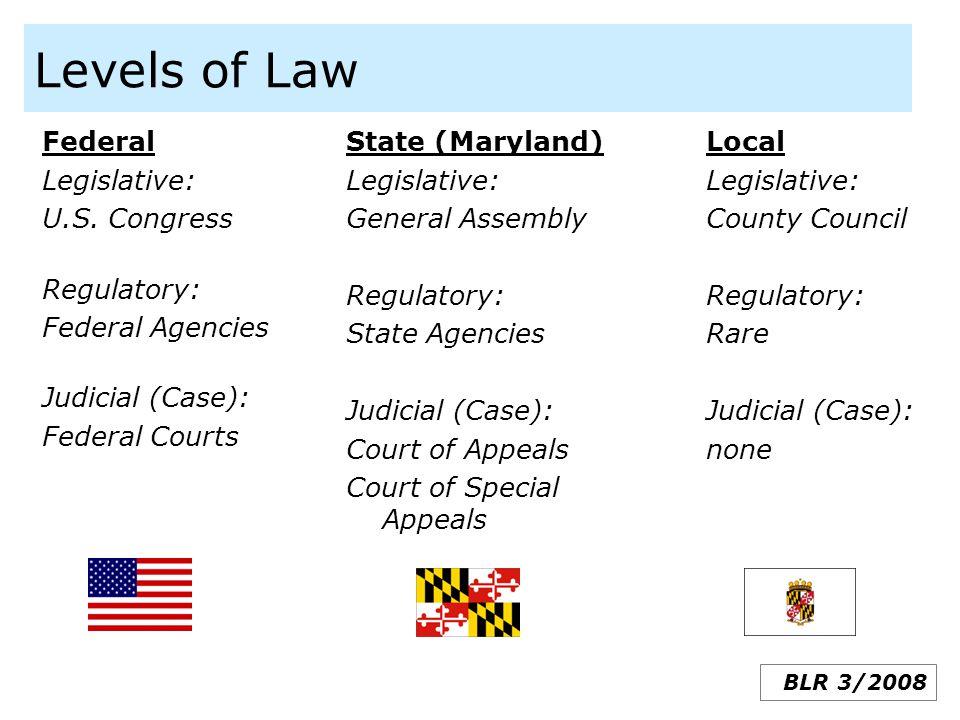 Levels of Law Federal Legislative: U.S. Congress Regulatory:
