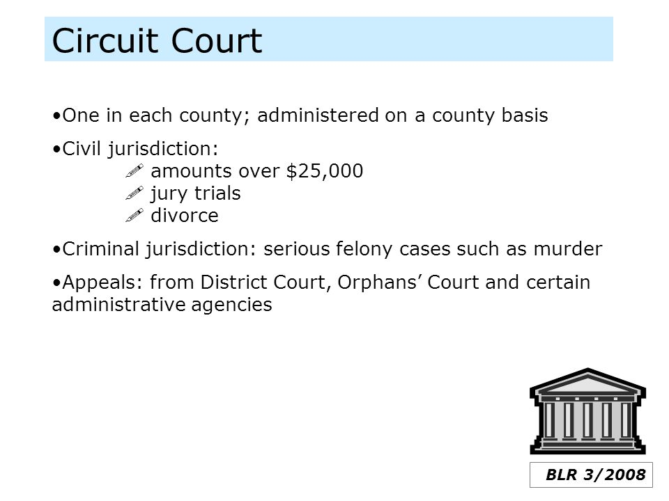 Circuit Court One in each county; administered on a county basis