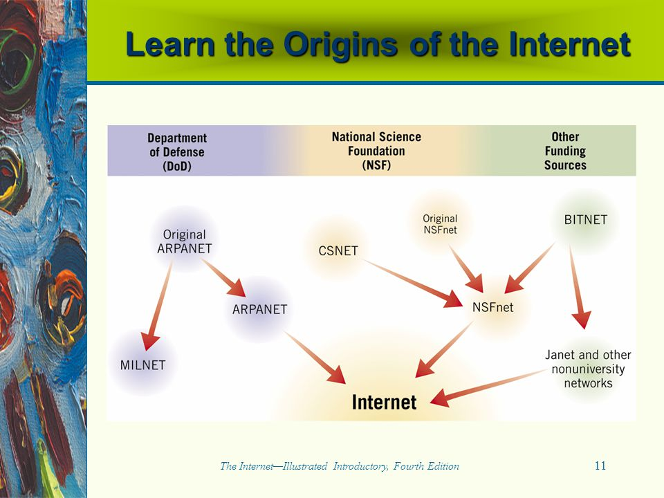 Learn the Origins of the Internet