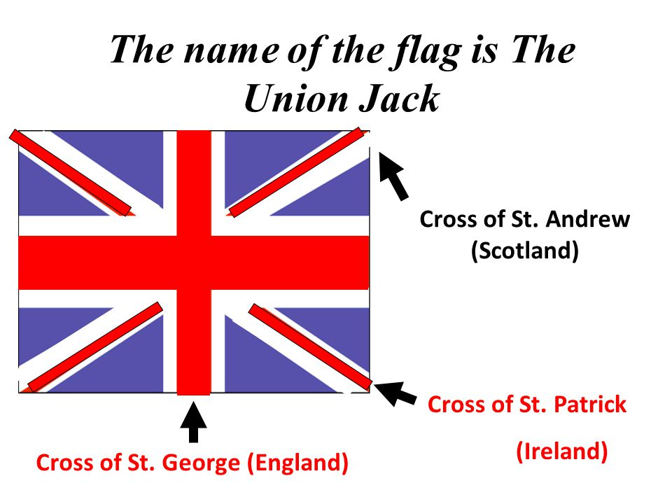 The name of the flag is The Union Jack Cross of St. Andrew (Scotland)