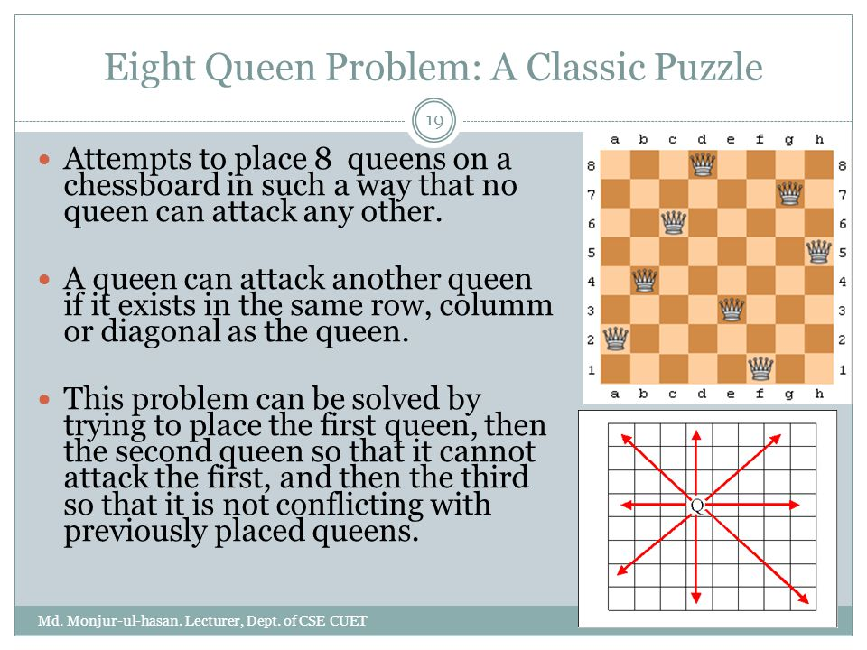 Eight Queen Problem: A Classic Puzzle