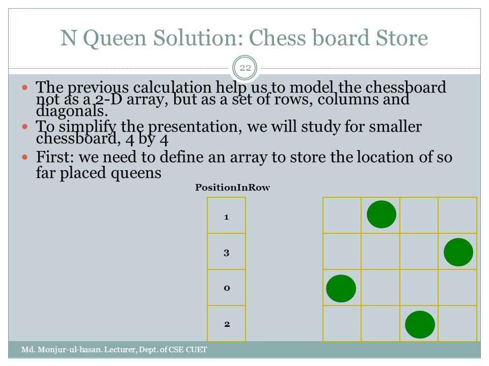 N Queen Solution: Chess board Store