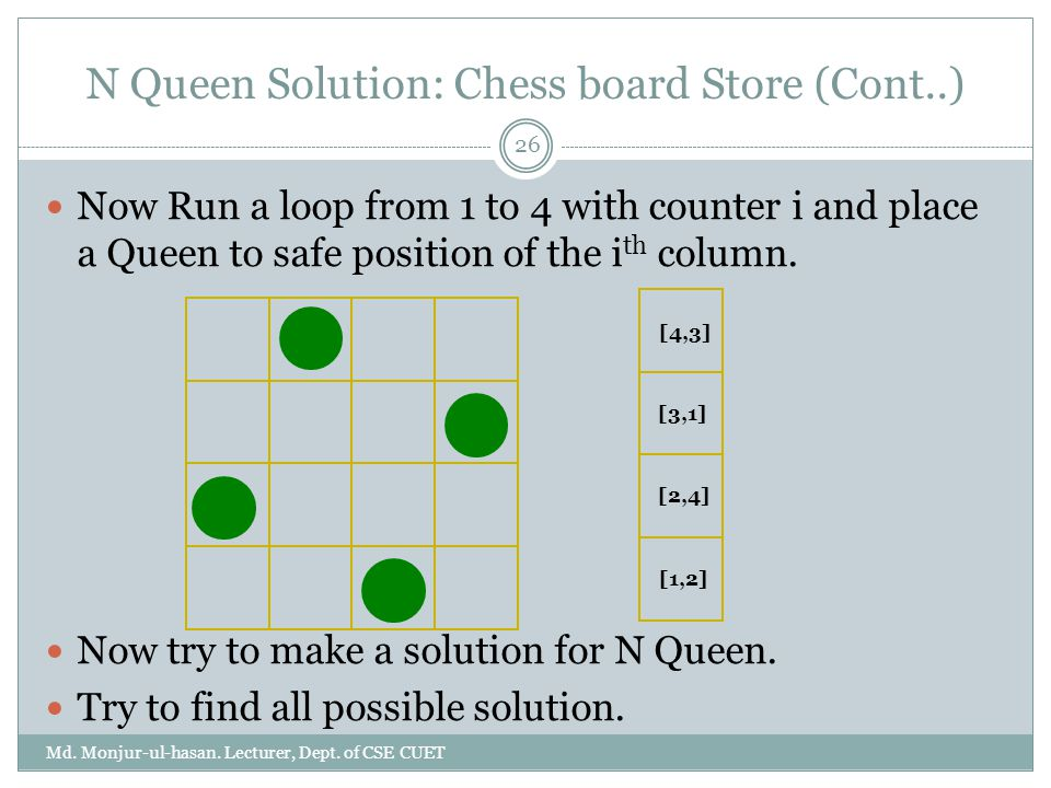 N Queen Solution: Chess board Store (Cont..)