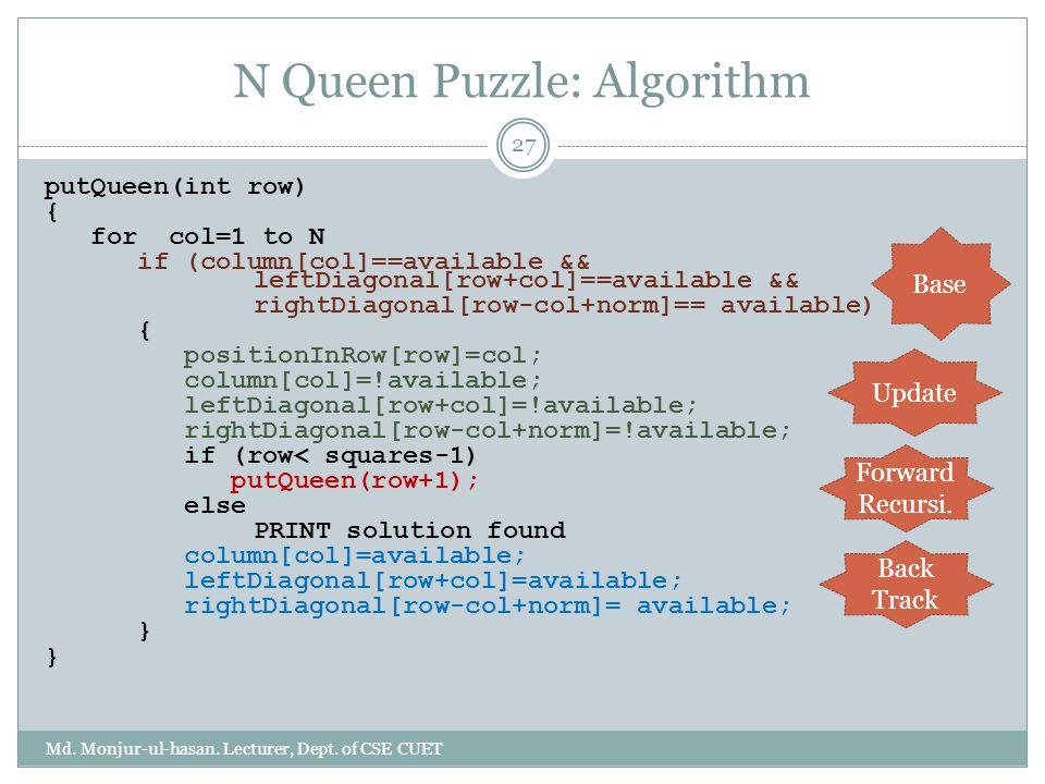 N Queen Puzzle: Algorithm