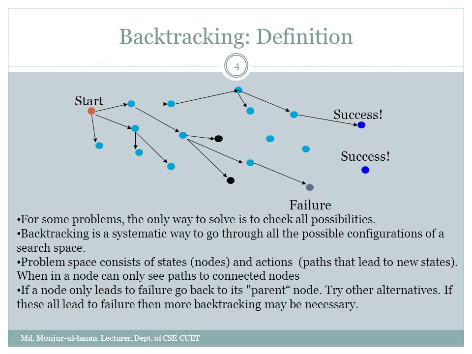 Backtracking: Definition