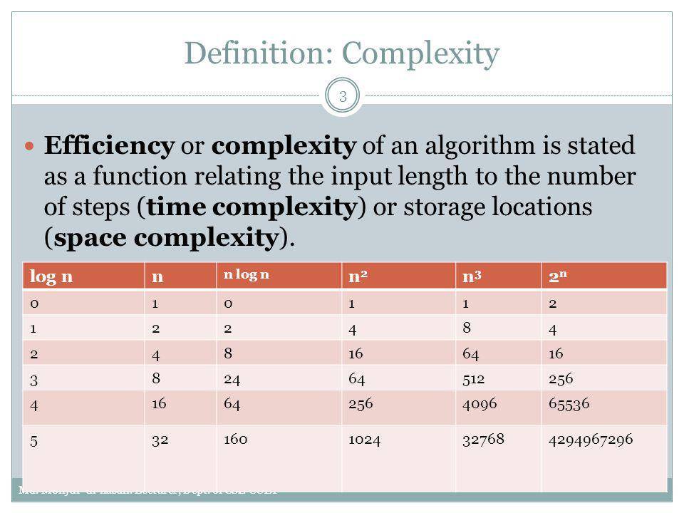 Definition: Complexity