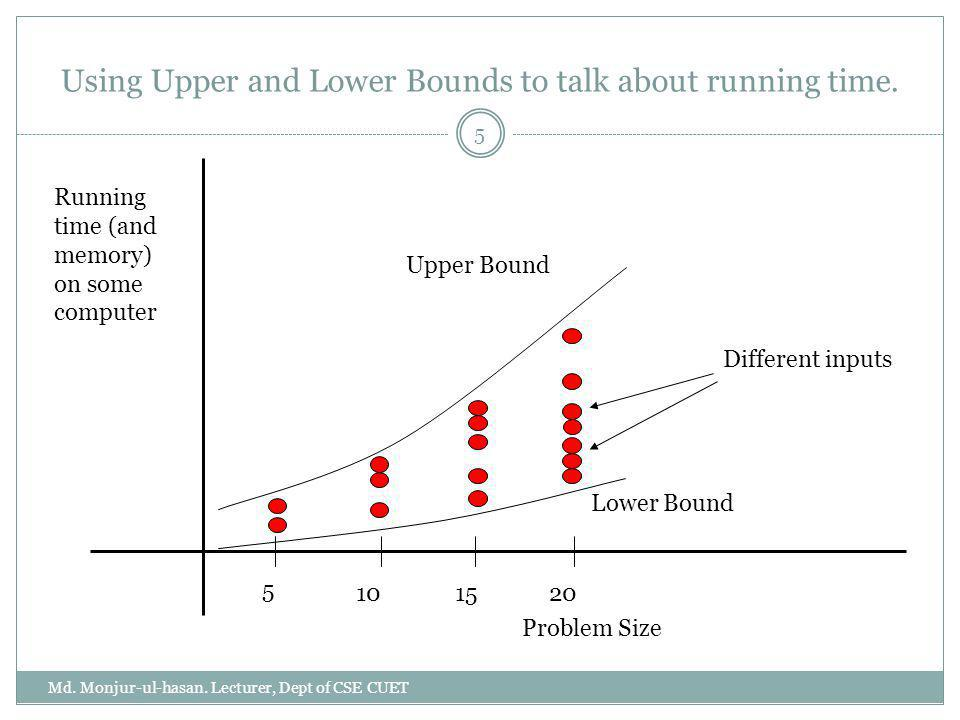 Using Upper and Lower Bounds to talk about running time.