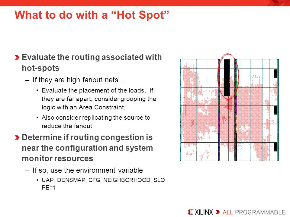 What to do with a Hot Spot
