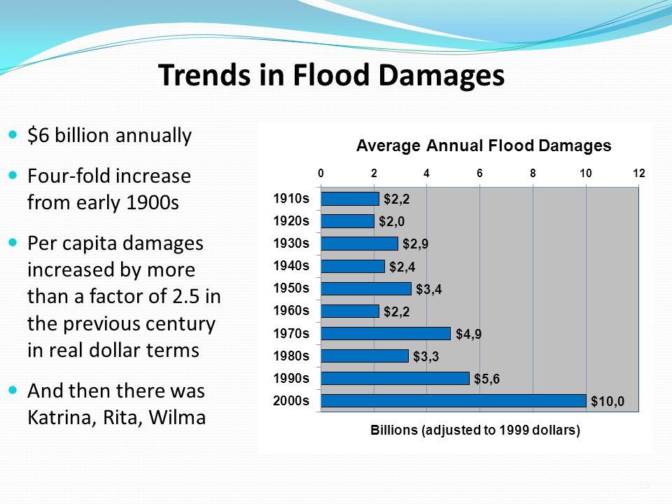 Trends in Flood Damages