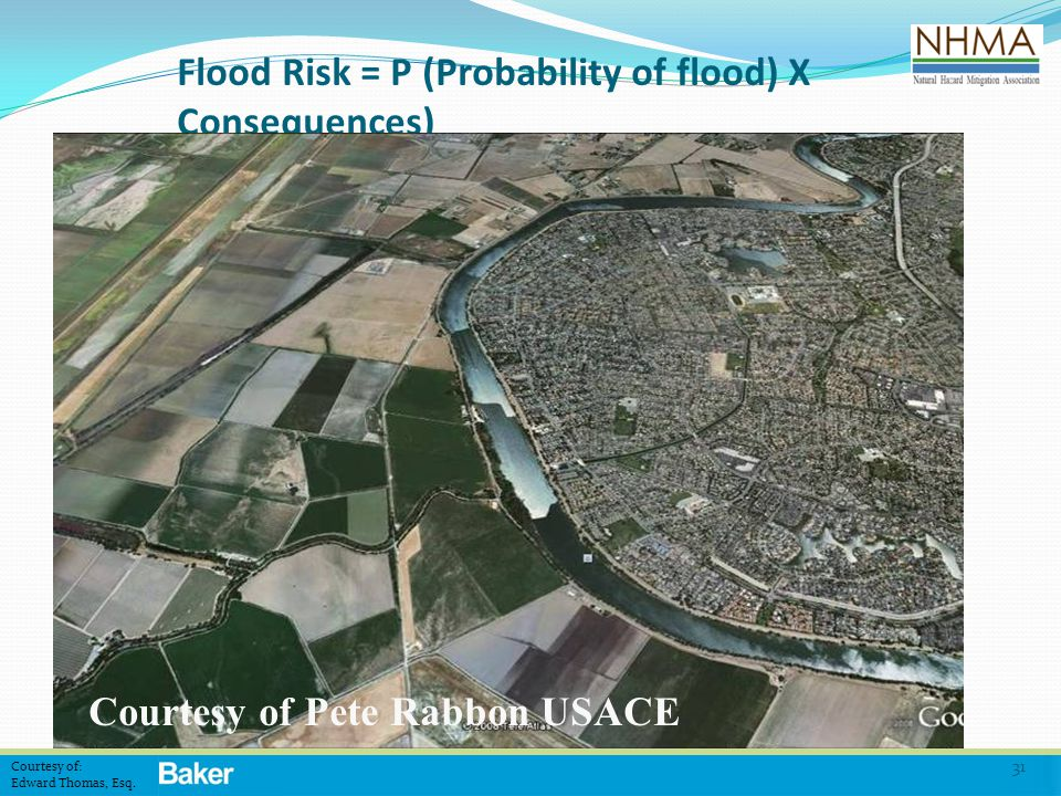 Flood Risk = P (Probability of flood) X Consequences)