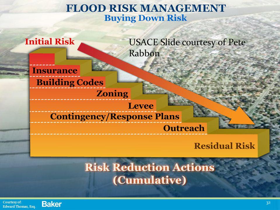 USACE Slide courtesy of Pete Rabbon