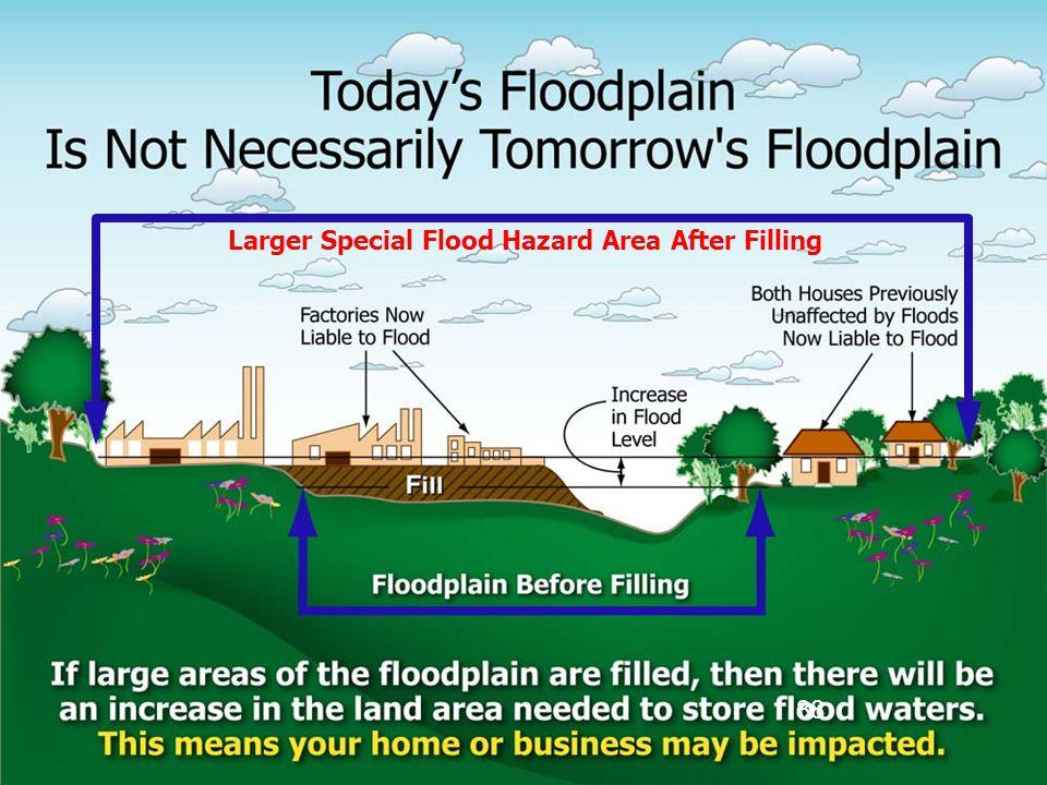 Larger Special Flood Hazard Area After Filling