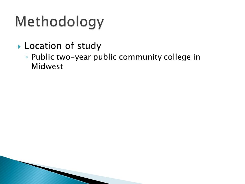 Methodology Location of study