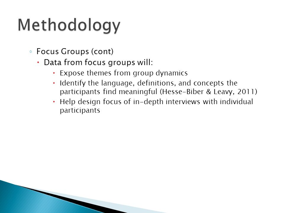 Methodology Focus Groups (cont) Data from focus groups will: