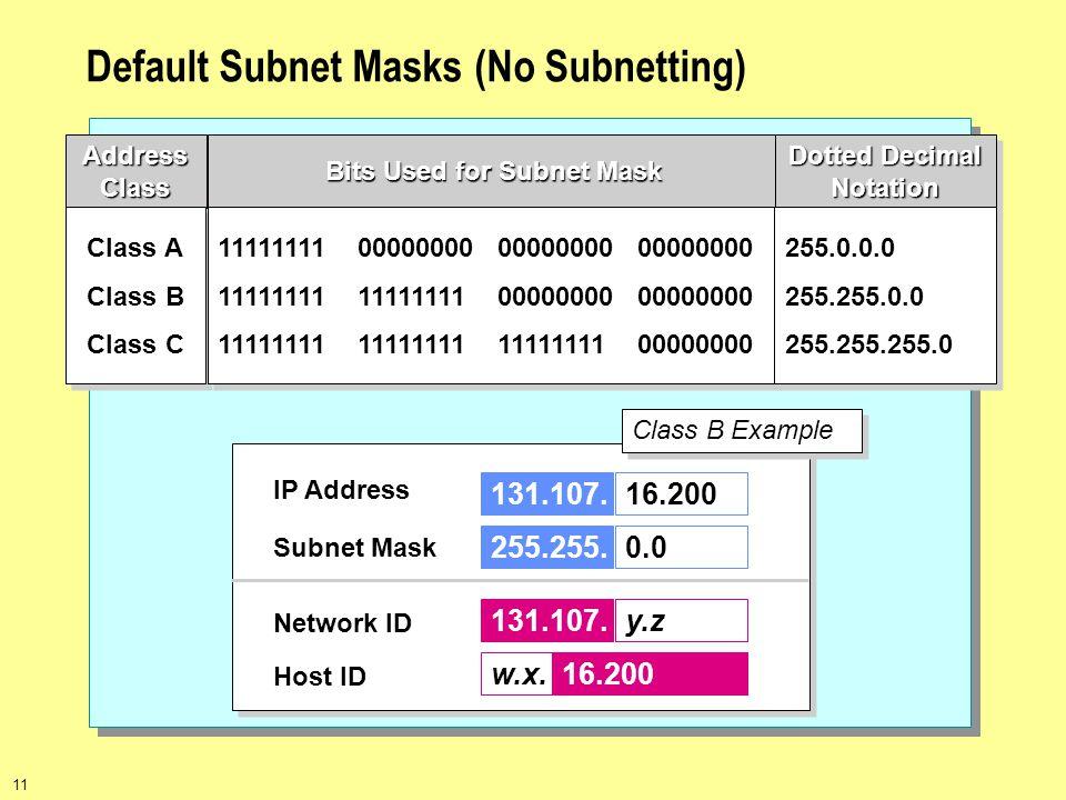 Default Subnet Masks (No Subnetting)