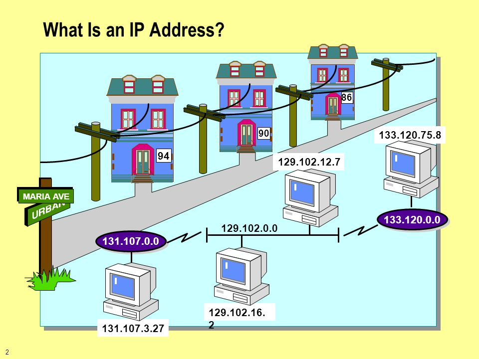 What Is an IP Address 133.120.75.8. 86. 131.107.0.0. 131.107.3.27. 133.120.0.0. 129.102.12.7.