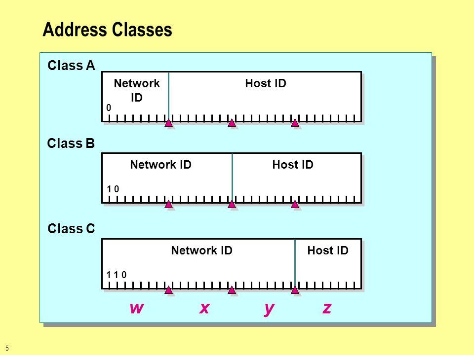 Address Classes w x y z Class A Class B Class C Network ID Host ID