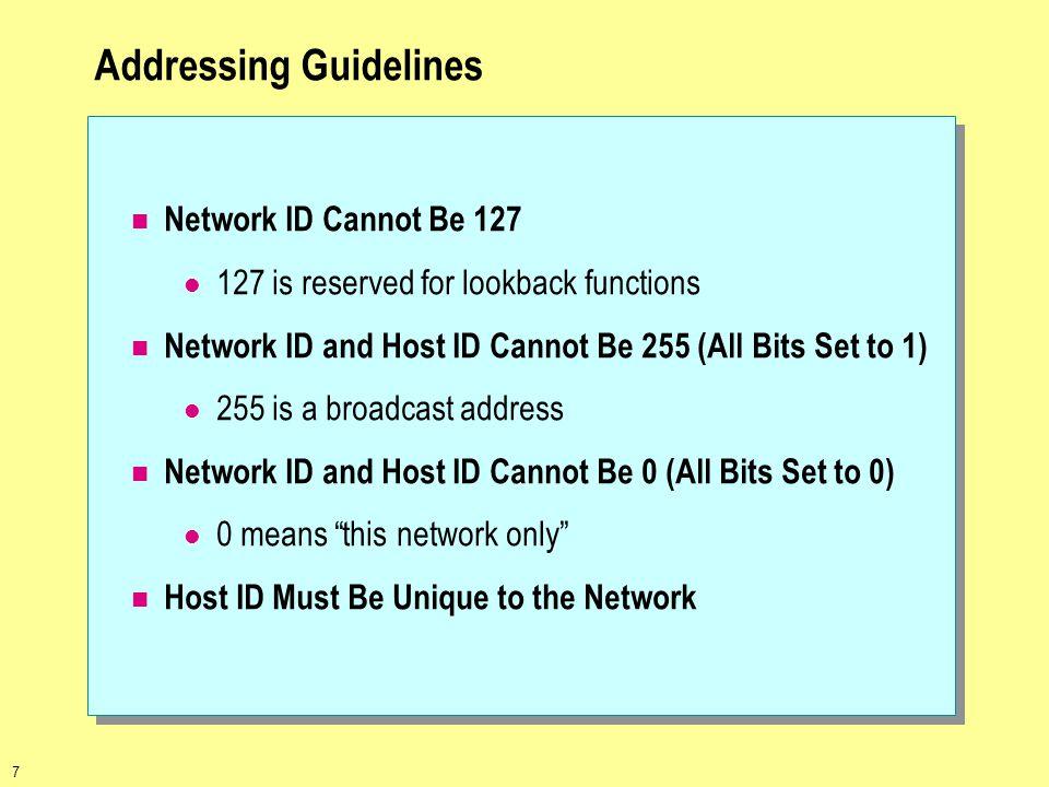 Addressing Guidelines