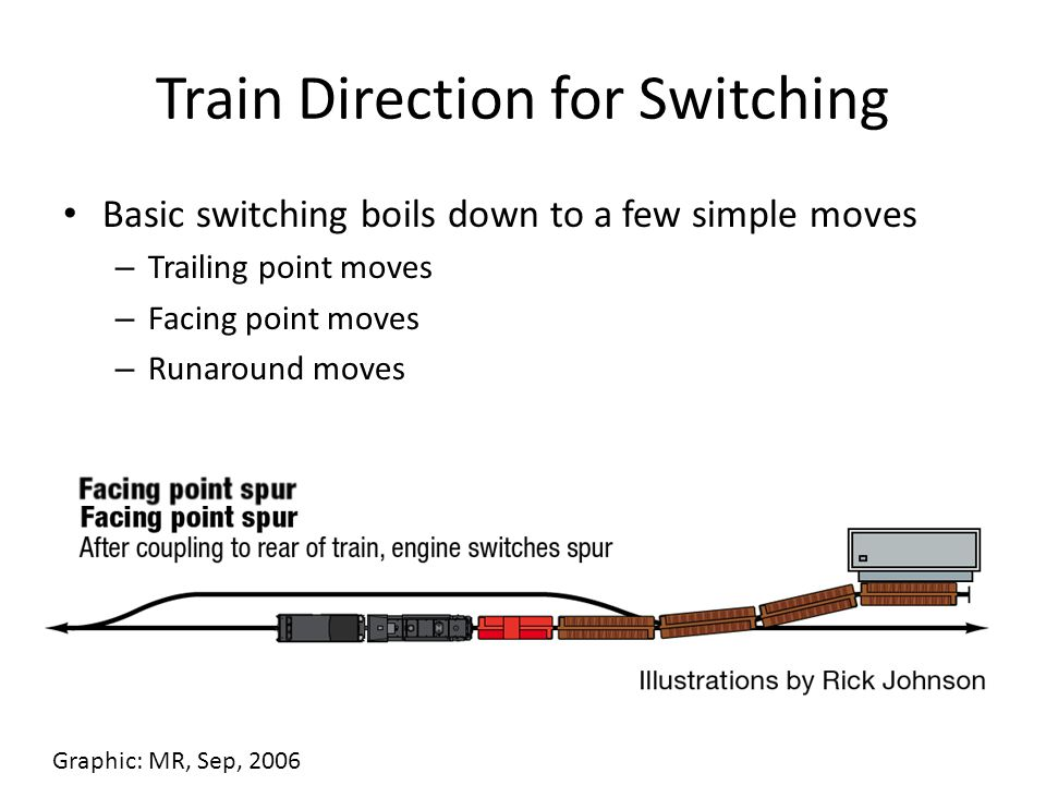 Train Direction for Switching