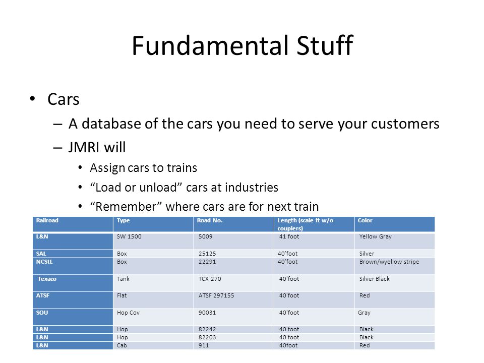 Fundamental Stuff Cars