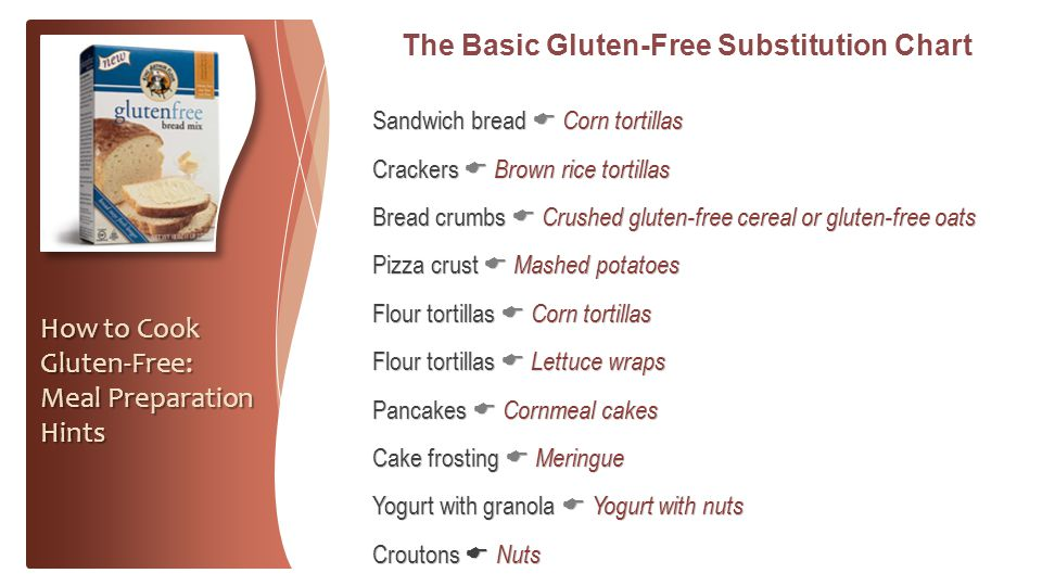 The Basic Gluten-Free Substitution Chart