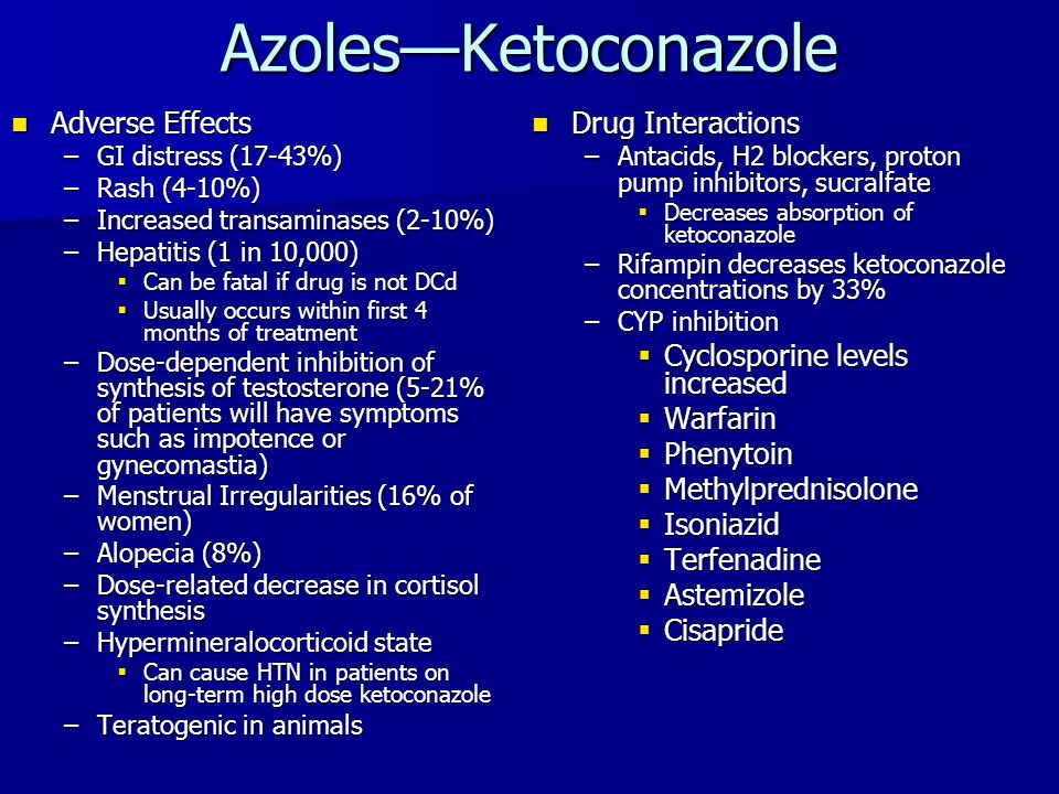 Azoles—Ketoconazole Adverse Effects Drug Interactions