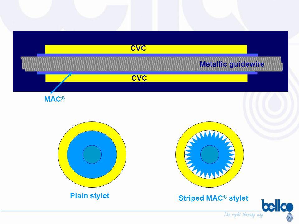 CVC Metallic guidewire CVC MAC® Plain stylet Striped MAC® stylet