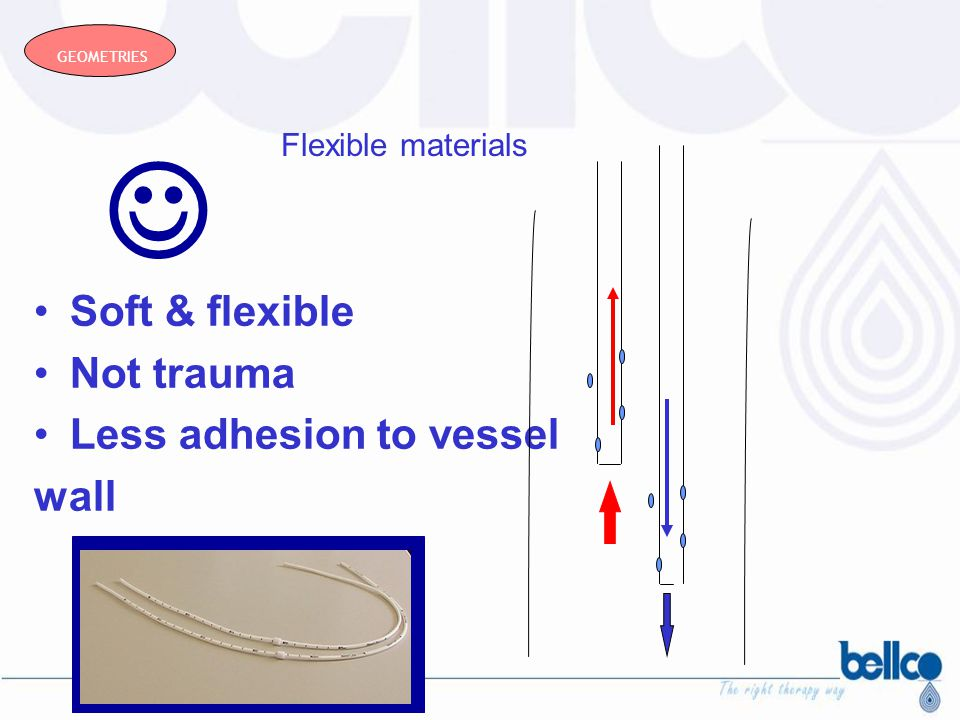  Soft & flexible Not trauma Less adhesion to vessel wall