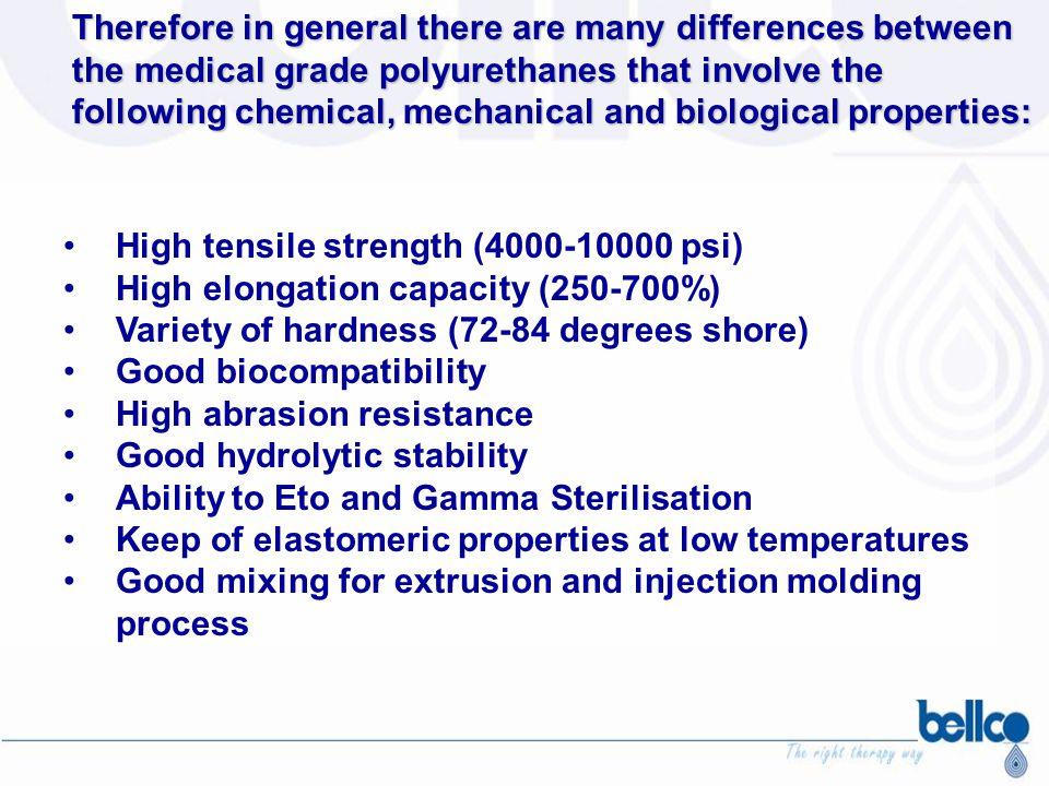 High tensile strength (4000-10000 psi)